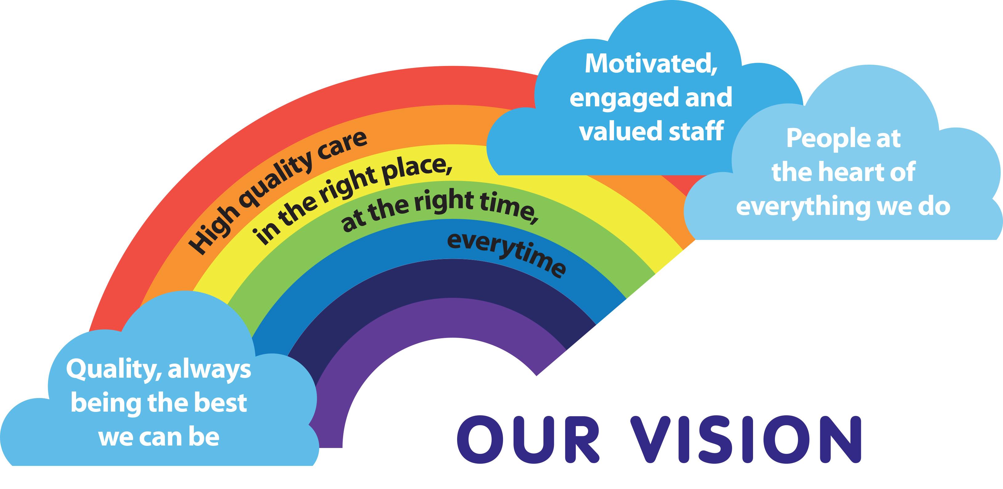 LCFT Vision Rainbow CDC re-work.indd